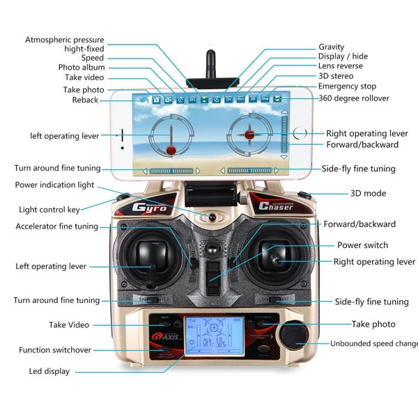 Дрон Potensic F183W с HD камера FPV 2.4GHZ 5
